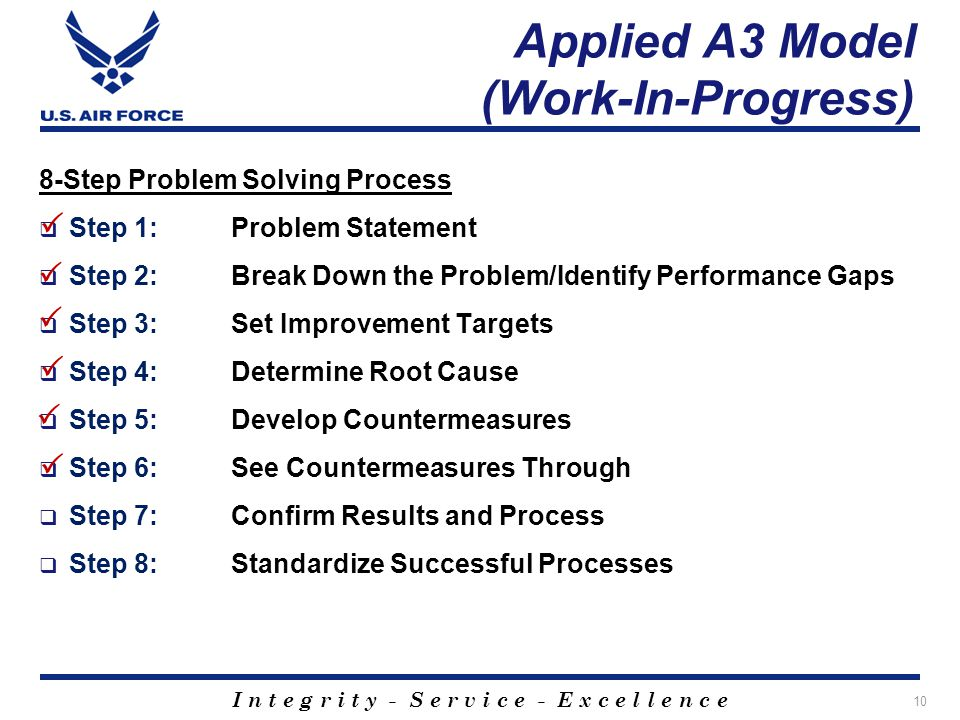I n t e g r i t y - S e r v i c e - E x c e l l e n c e Applied A3 Model (Work-In-Progress) 8-Step Problem Solving Process Step 1:Problem Statement St