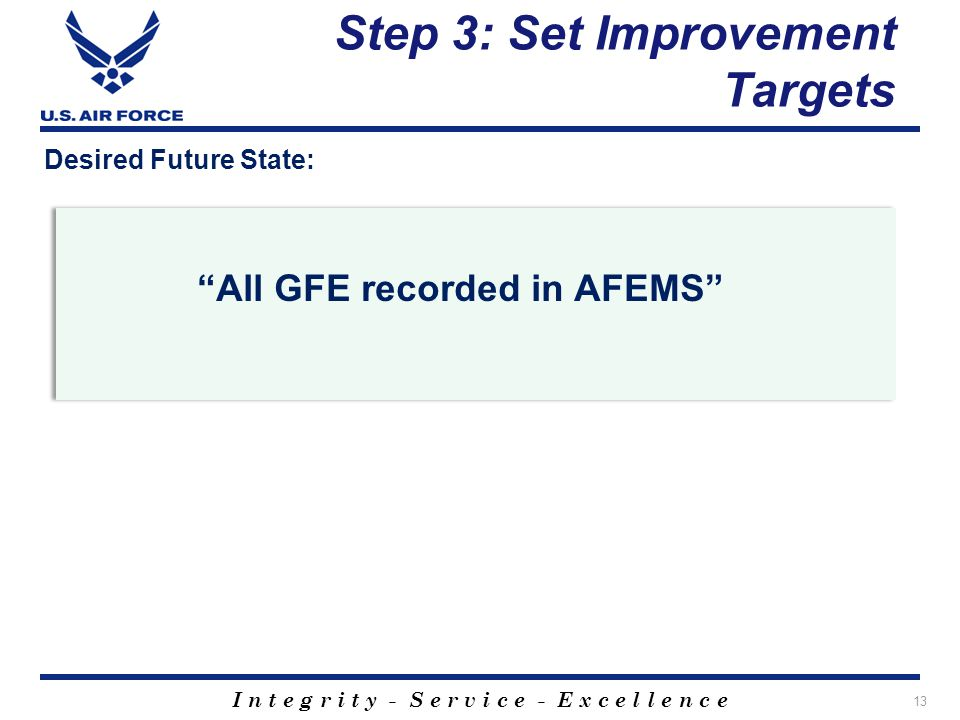 I n t e g r i t y - S e r v i c e - E x c e l l e n c e Step 3: Set Improvement Targets Desired Future State: All GFE recorded in AFEMS 13