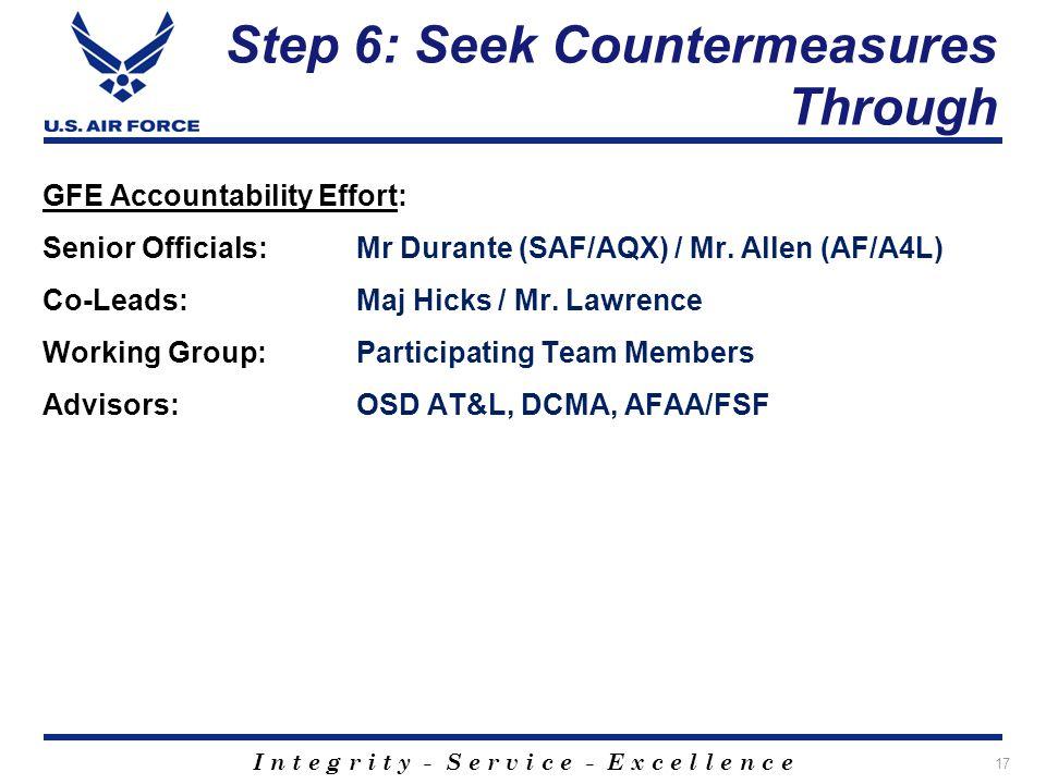 I n t e g r i t y - S e r v i c e - E x c e l l e n c e Step 6: Seek Countermeasures Through GFE Accountability Effort: Senior Officials:Mr Durante (SAF/AQX) / Mr.
