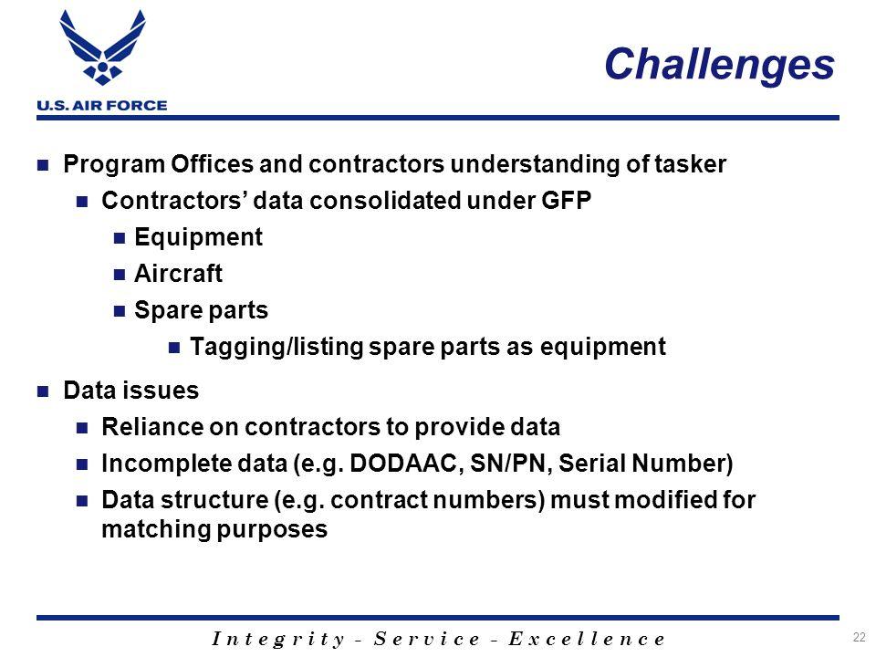 I n t e g r i t y - S e r v i c e - E x c e l l e n c e Challenges Program Offices and contractors understanding of tasker Contractors data consolidat