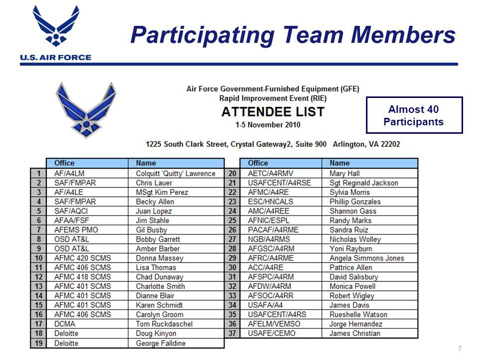 I n t e g r i t y - S e r v i c e - E x c e l l e n c e 7 Participating Team Members Almost 40 Participants