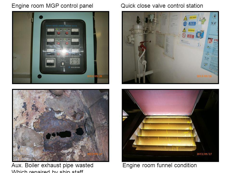 Engine room MGP control panel Quick close valve control station Aux.