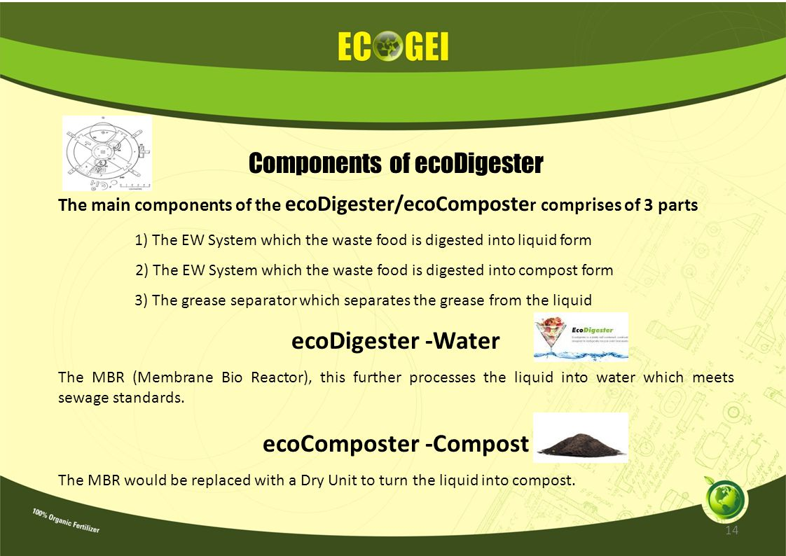 Components of ecoDigester The main components of the ecoDigester/ecoComposte r comprises of 3 parts 1) The EW System which the waste food is digested