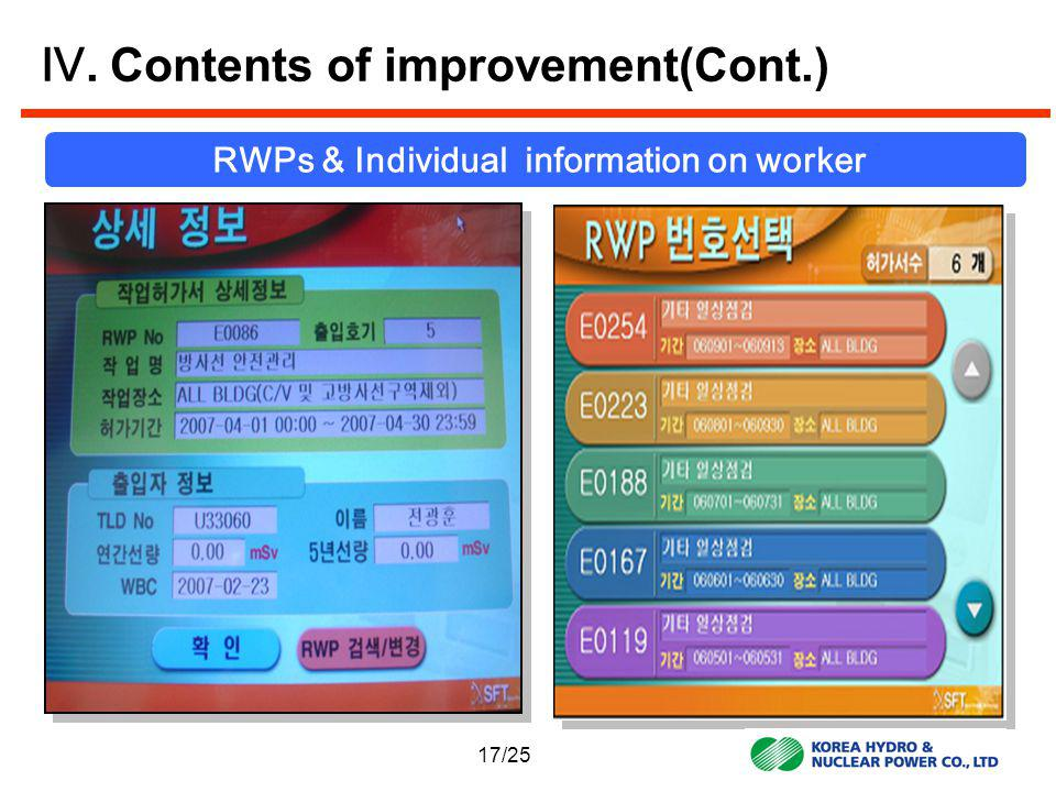 17 RWPs & Individual information on worker 17/25. Contents of improvement(Cont.)