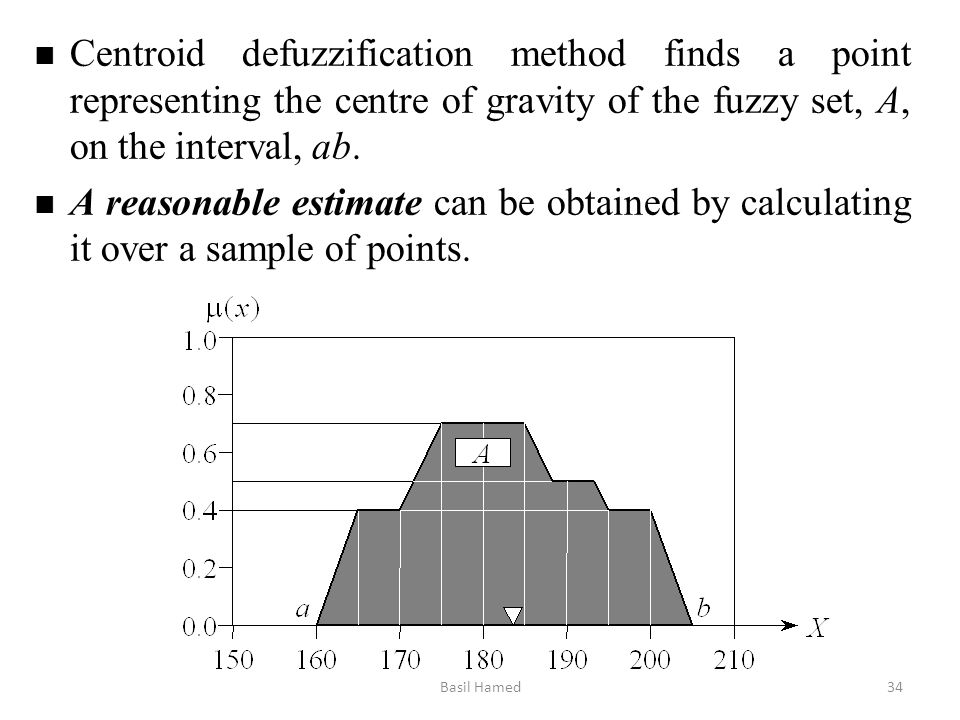 n Centroid defuzzification method finds a point representing the centre of gravity of the fuzzy set, A, on the interval, ab. n A reasonable estimate c