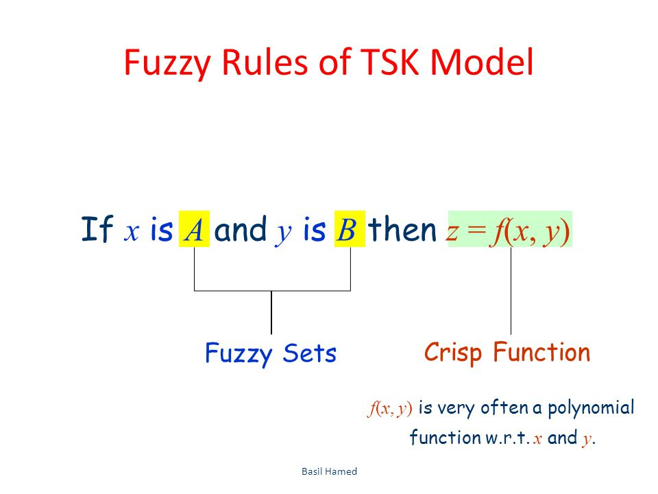 Fuzzy Rules of TSK Model Basil Hamed49 If x is A and y is B then z = f(x, y) Fuzzy Sets Crisp Function f(x, y) is very often a polynomial function w.r