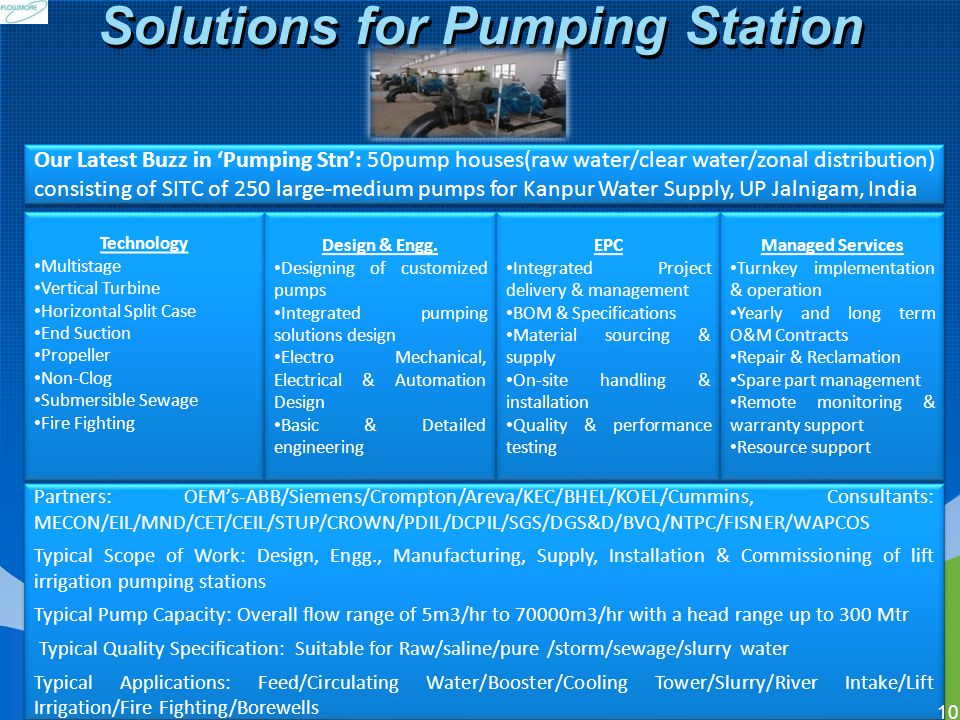 Solutions for Pumping Station Technology Multistage Vertical Turbine Horizontal Split Case End Suction Propeller Non-Clog Submersible Sewage Fire Figh