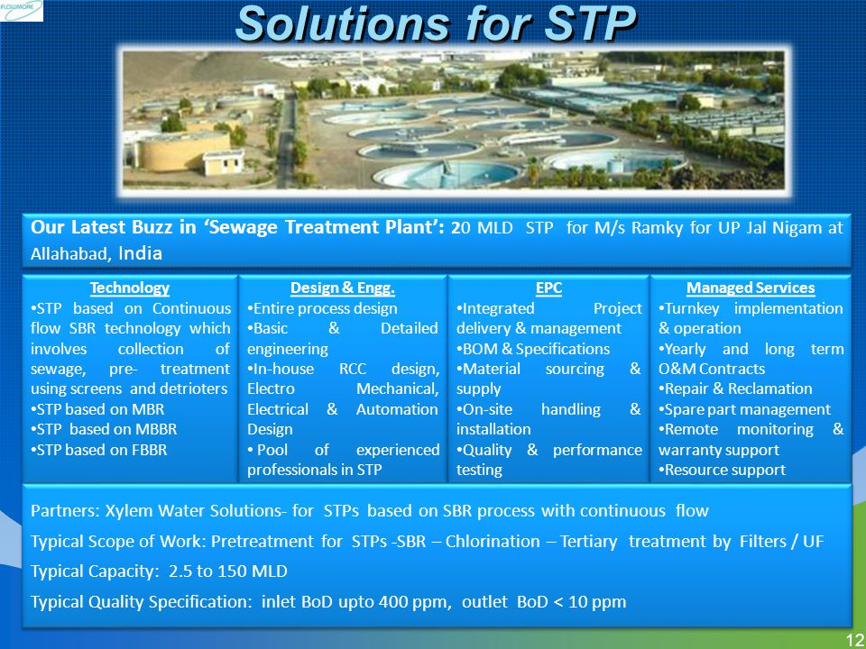 Solutions for STP Technology STP based on Continuous flow SBR technology which involves collection of sewage, pre- treatment using screens and detriot