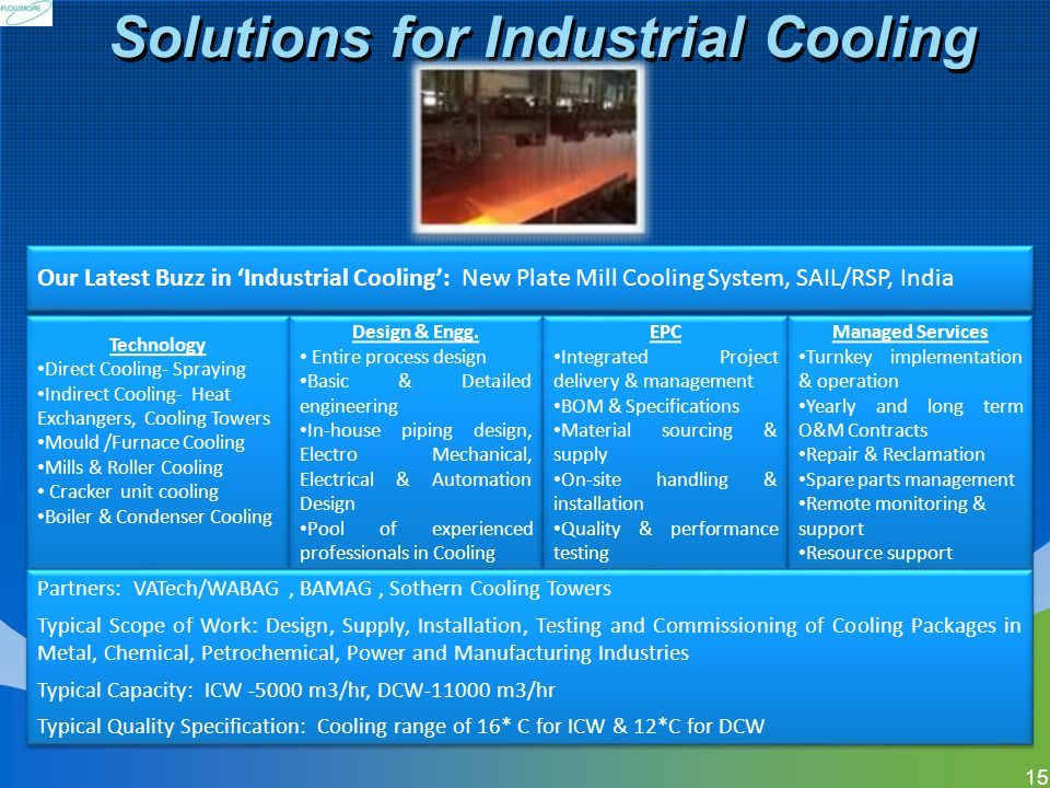 Solutions for Industrial Cooling Technology Direct Cooling- Spraying Indirect Cooling- Heat Exchangers, Cooling Towers Mould /Furnace Cooling Mills &