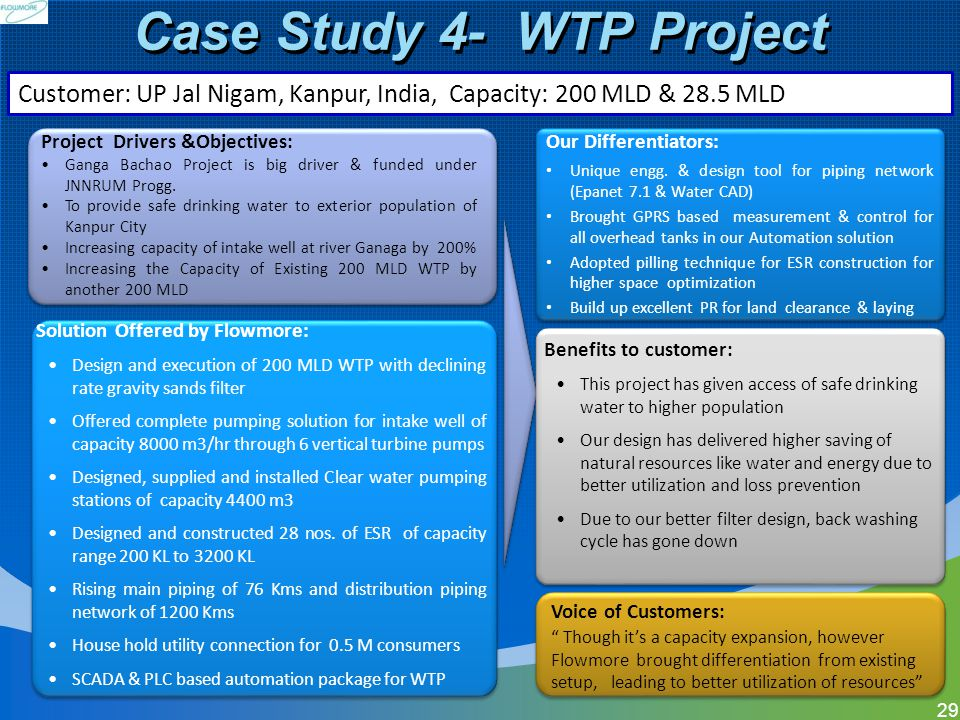 Case Study 4- WTP Project 29 Solution Offered by Flowmore: Design and execution of 200 MLD WTP with declining rate gravity sands filter Offered comple