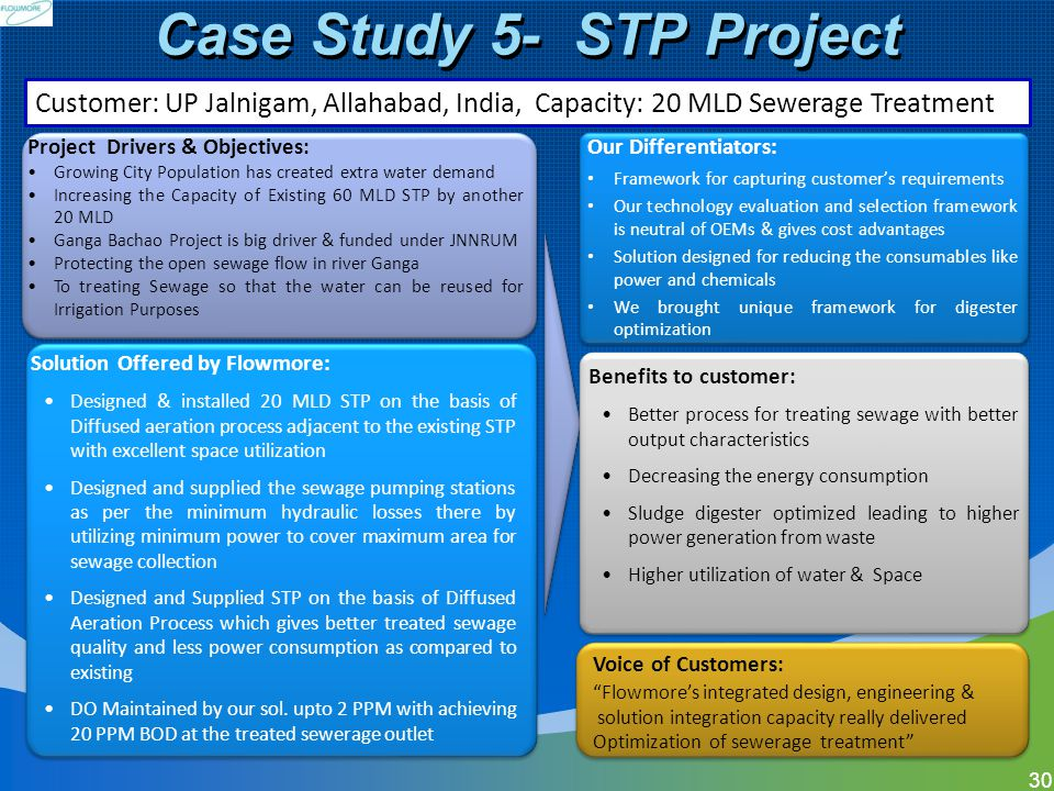 Case Study 5- STP Project 30 Customer: UP Jalnigam, Allahabad, India, Capacity: 20 MLD Sewerage Treatment Solution Offered by Flowmore: Designed & ins