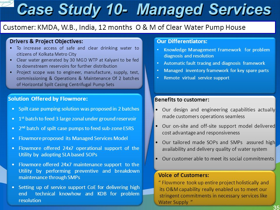Case Study 10- Managed Services 35 Solution Offered by Flowmore: Spilt case pumping solution was proposed in 2 batches 1 st batch to feed 3 large zona