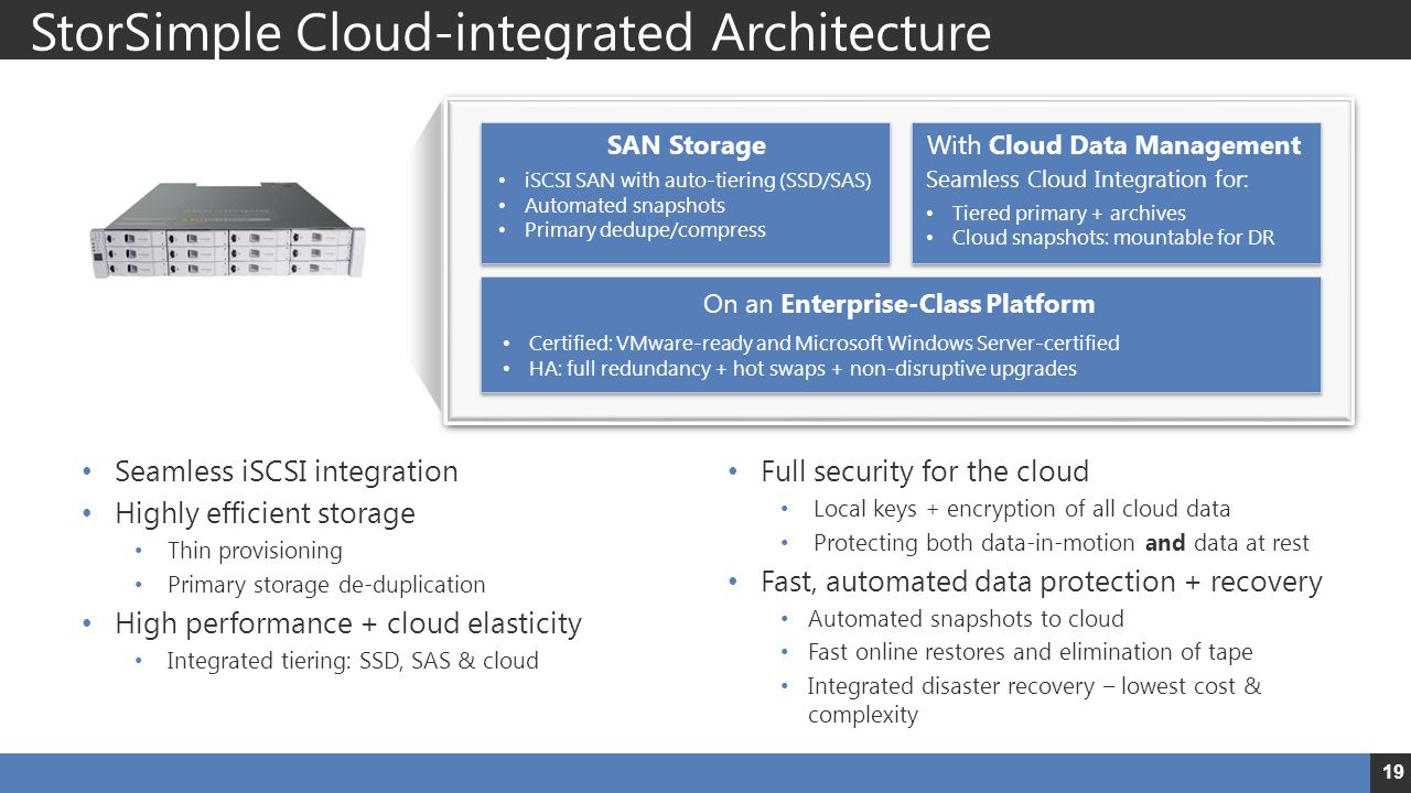 StorSimple Cloud-integrated Architecture Seamless iSCSI integration Highly efficient storage Thin provisioning Primary storage de-duplication High per