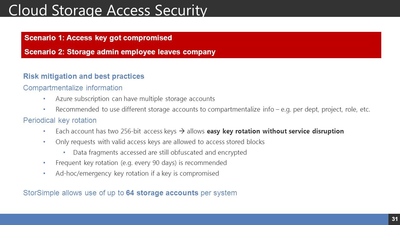 Risk mitigation and best practices Compartmentalize information Azure subscription can have multiple storage accounts Recommended to use different storage accounts to compartmentalize info – e.g.