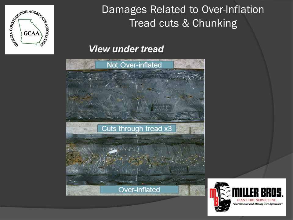 Damages Related to Over-Inflation Tread cuts & Chunking View under tread Not Over-inflated Over-inflated Cuts through tread x3