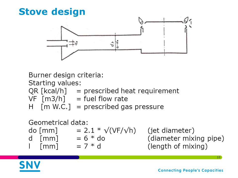 10 Stove design Burner design criteria: Starting values: QR [kcal/h] = prescribed heat requirement VF [m3/h] = fuel flow rate H [m W.C.] = prescribed