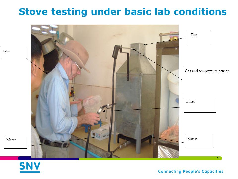 15 Stove testing under basic lab conditions Gas and temperature sensor John Stove Meter Flue Filter