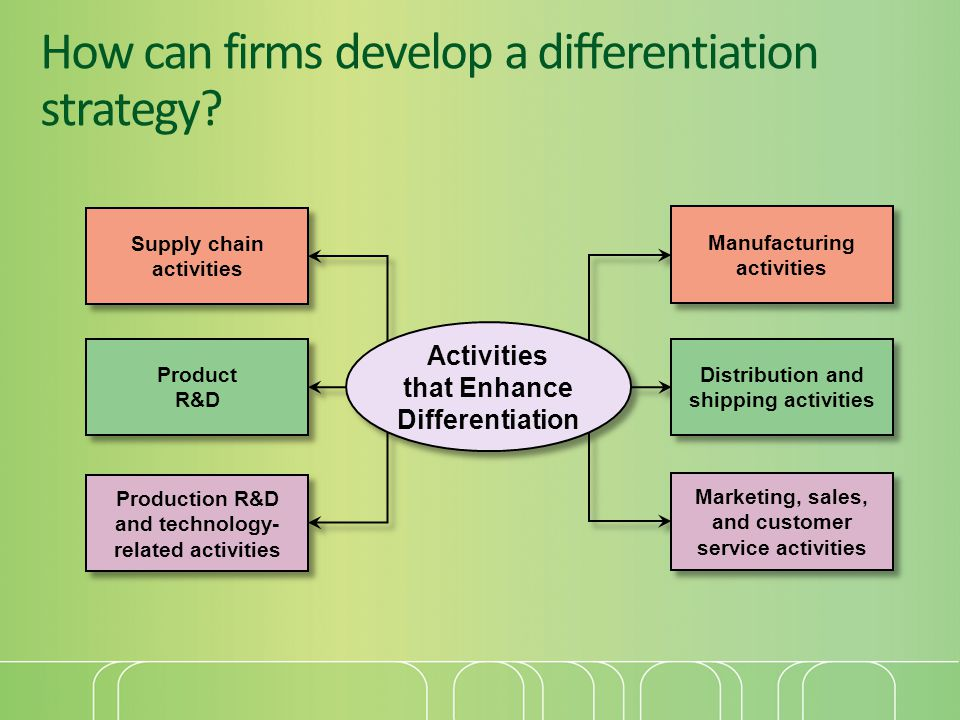 How can firms develop a differentiation strategy?