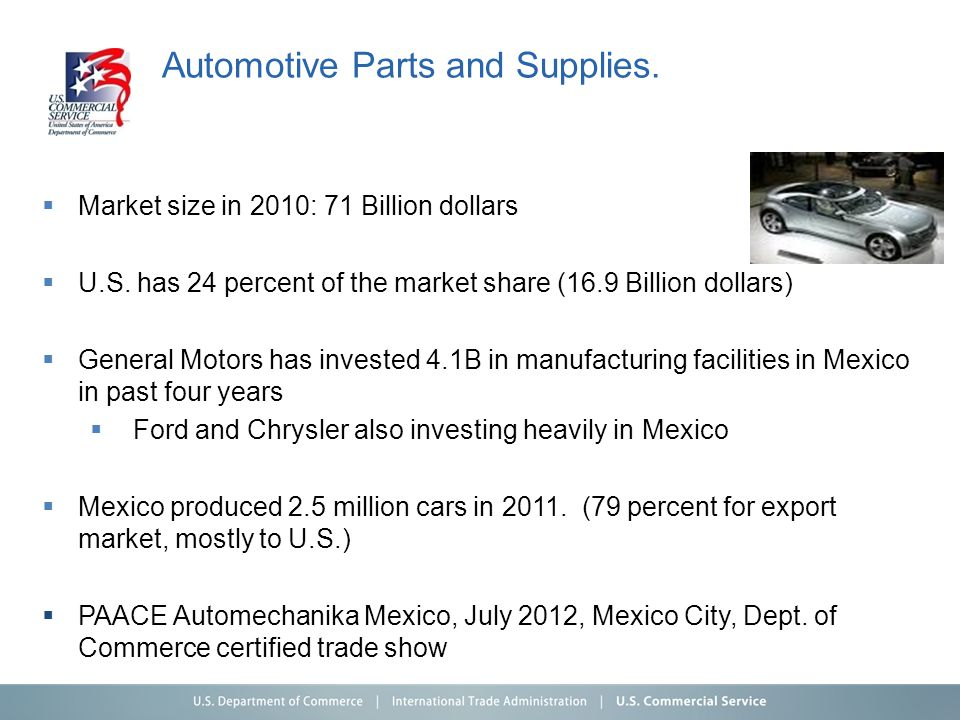 Automotive Parts and Supplies. Market size in 2010: 71 Billion dollars U.S.