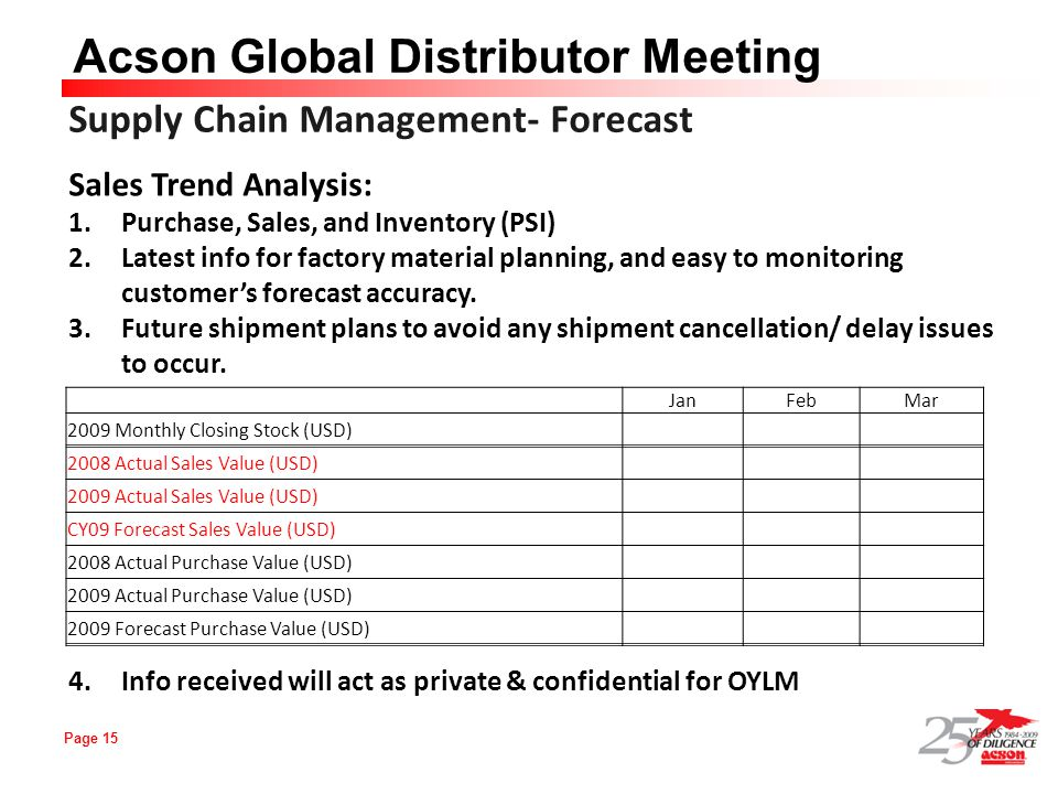 Page 15 Acson Global Distributor Meeting Sales Trend Analysis: 1.Purchase, Sales, and Inventory (PSI) 2.Latest info for factory material planning, and