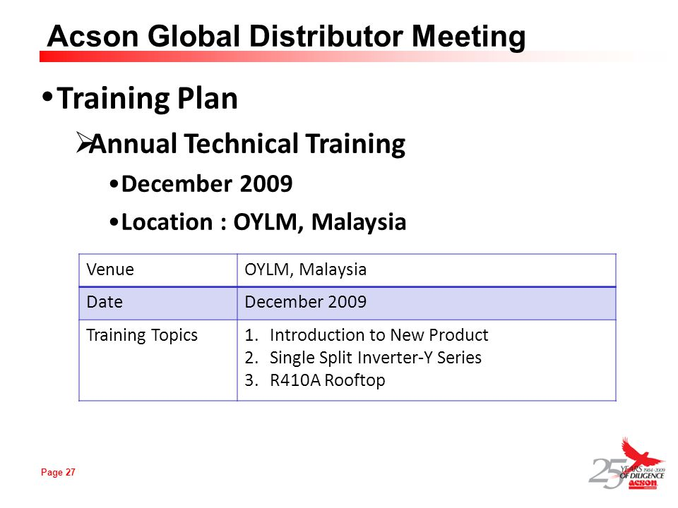 Page 27 Acson Global Distributor Meeting Training Plan Annual Technical Training December 2009 Location : OYLM, Malaysia VenueOYLM, Malaysia DateDecem