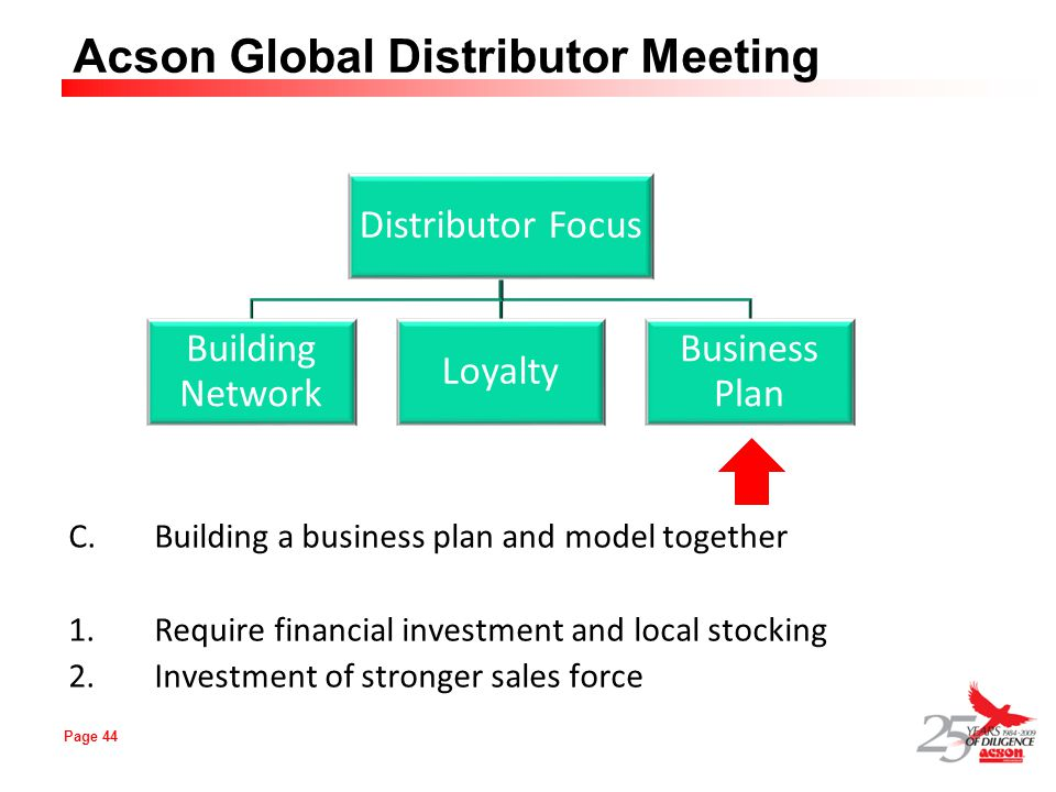 Page 44 Acson Global Distributor Meeting C.Building a business plan and model together 1.Require financial investment and local stocking 2.Investment
