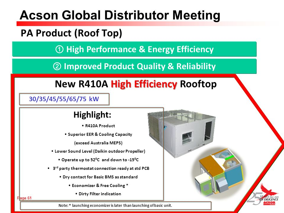 Page 61 Acson Global Distributor Meeting PA Product (Roof Top) High Performance & Energy Efficiency Improved Product Quality & Reliability High Effici