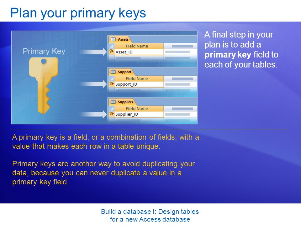 Build a database I: Design tables for a new Access database Plan your primary keys A final step in your plan is to add a primary key field to each of your tables.