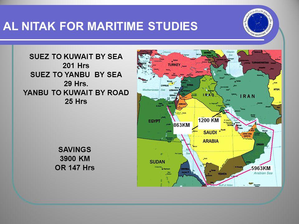 SUEZ TO KUWAIT BY SEA 201 Hrs SUEZ TO YANBU BY SEA 29 Hrs. YANBU TO KUWAIT BY ROAD 25 Hrs SAVINGS 3900 KM OR 147 Hrs AL NITAK FOR MARITIME STUDIES