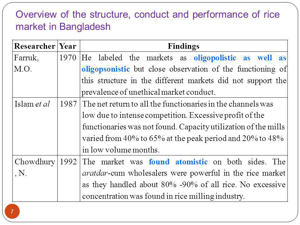Overview of the structure, conduct and performance of rice market in Bangladesh ResearcherYearFindings Farruk, M.O. 1970 He labeled the markets as oli