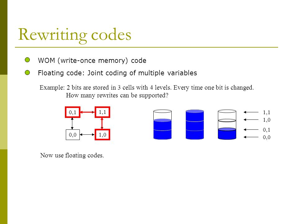 Rewriting codes WOM (write-once memory) code Floating code: Joint coding of multiple variables Example: 2 bits are stored in 3 cells with 4 levels. Ev
