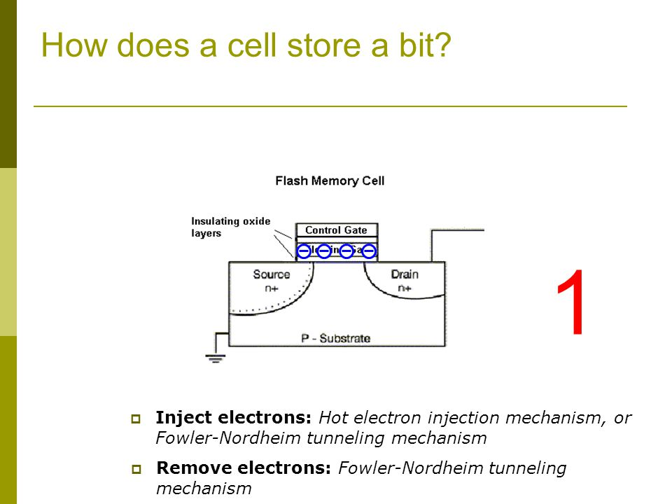 Comparison of NOR & NAND flash Basic difference: Different ways to connect cells in a block.