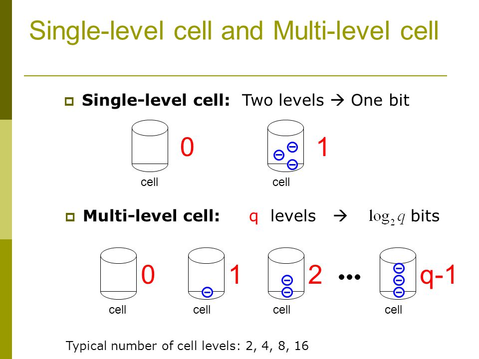 Single-level cell and Multi-level cell Single-level cell: Two levels One bit 0 cell Multi-level cell: q levels bits 1 cell 0 1 2 q-1 cell Typical numb