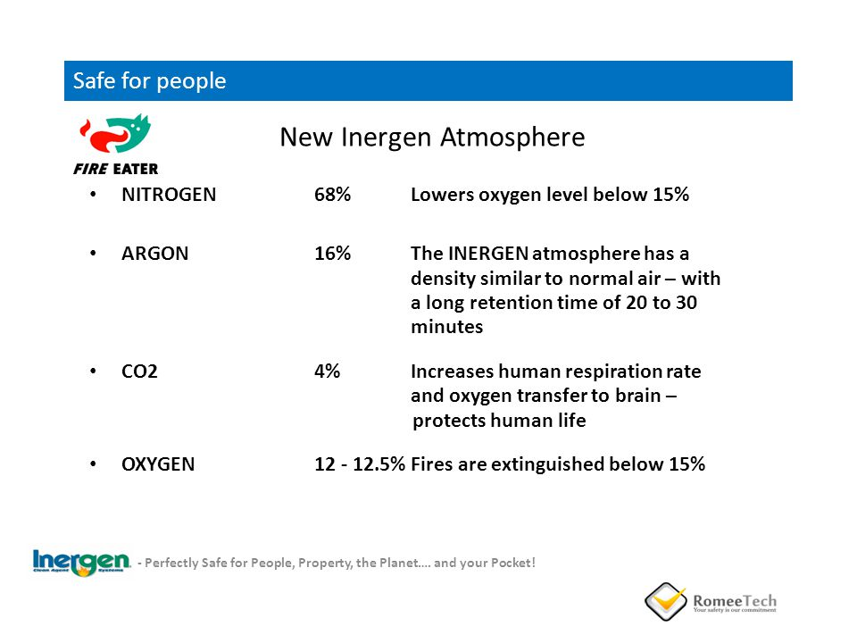New Inergen Atmosphere NITROGEN 68% Lowers oxygen level below 15% ARGON 16% The INERGEN atmosphere has a density similar to normal air – with a long r