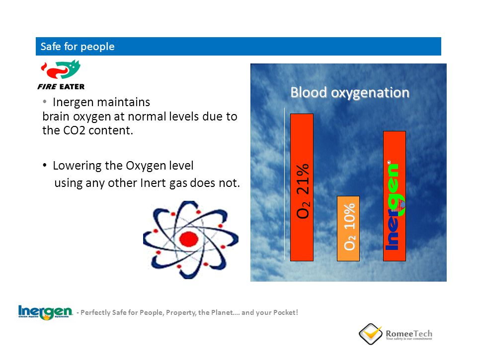 Safe for people Inergen maintains brain oxygen at normal levels due to the CO2 content. Lowering the Oxygen level using any other Inert gas does not.