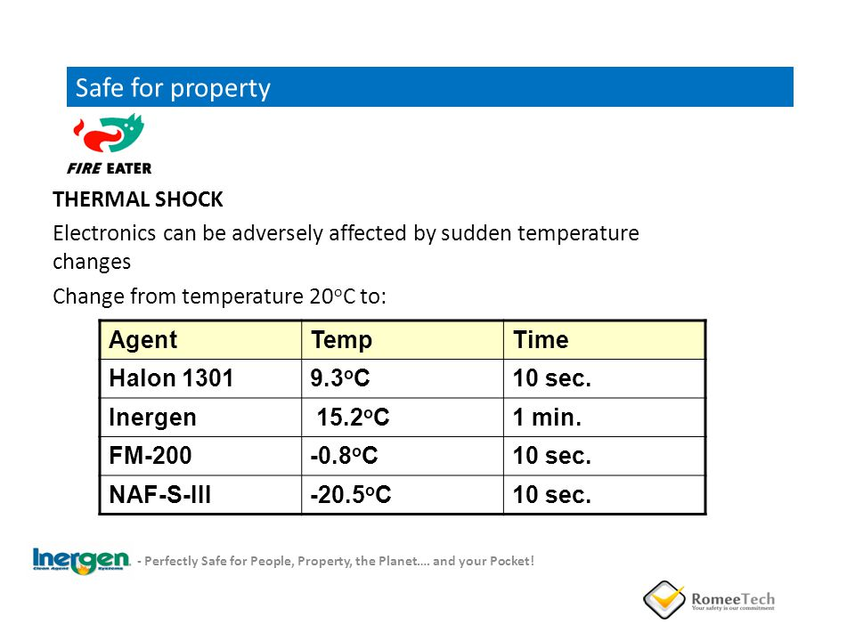 Safe for property THERMAL SHOCK Electronics can be adversely affected by sudden temperature changes Change from temperature 20 o C to: AgentTempTime H