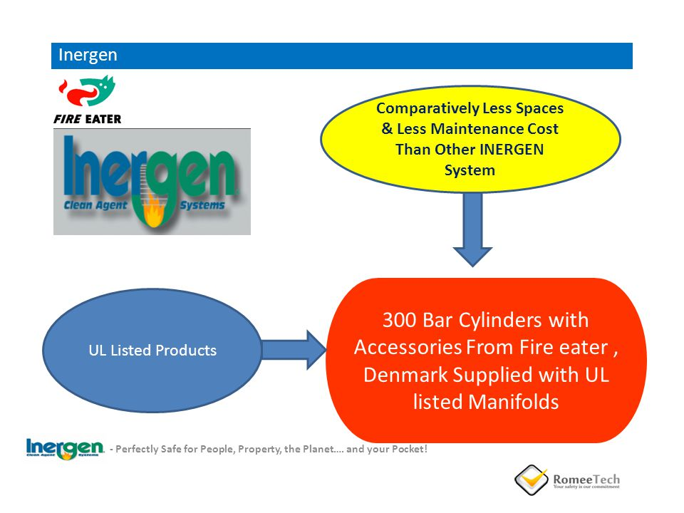 Advantage Of 300 Bar Cylinder Inergen - Perfectly Safe for People, Property, the Planet….