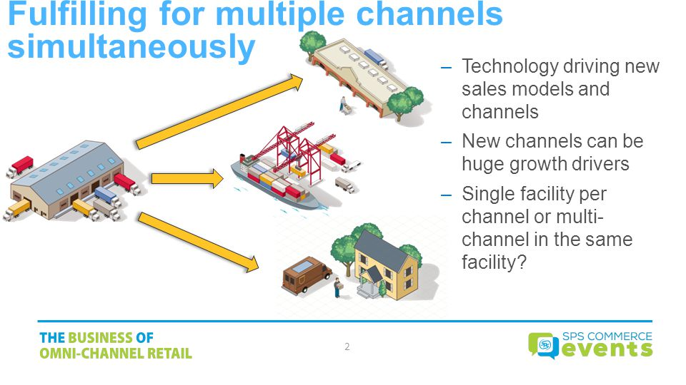 Fulfilling for multiple channels simultaneously 2 –Technology driving new sales models and channels –New channels can be huge growth drivers –Single facility per channel or multi- channel in the same facility