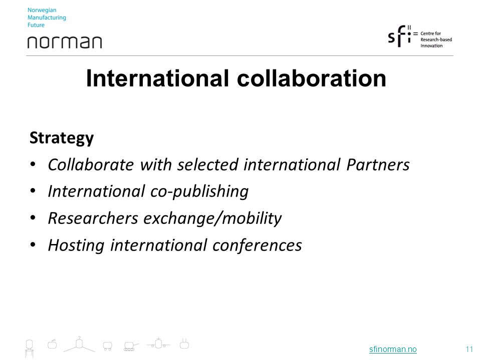 sfinorman.nosfinorman.no11 International collaboration Strategy Collaborate with selected international Partners International co-publishing Researchers exchange/mobility Hosting international conferences