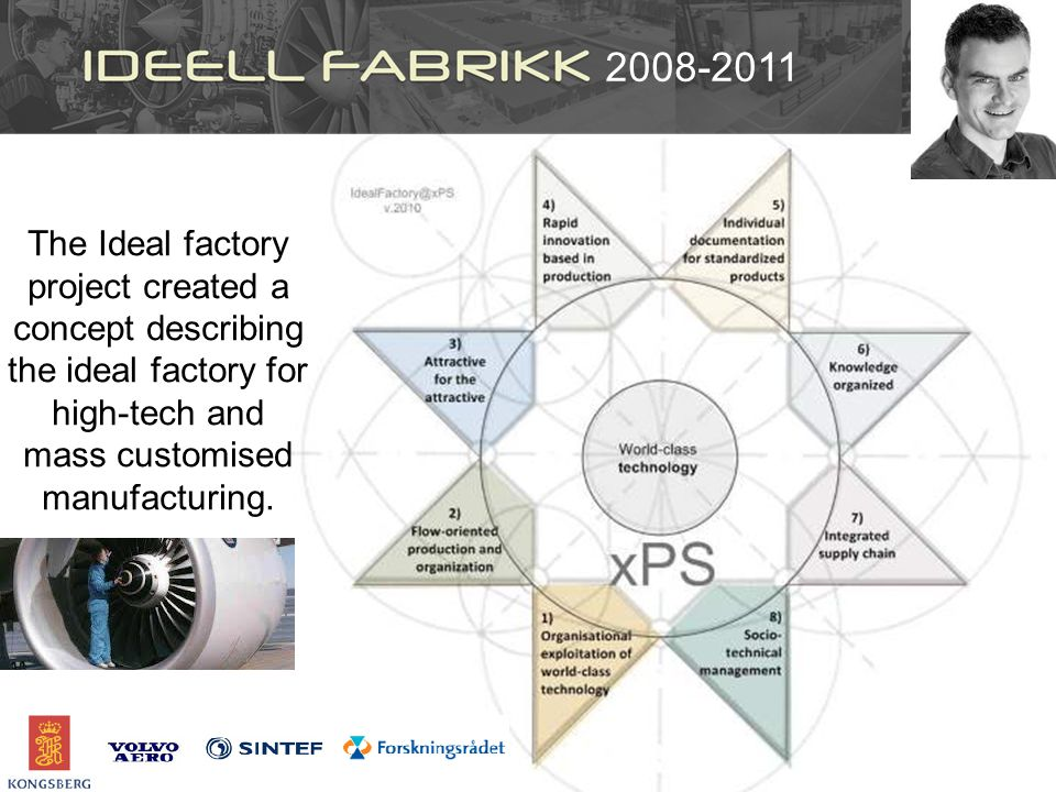 sfinorman.nosfinorman.no4 2008-2011 The Ideal factory project created a concept describing the ideal factory for high-tech and mass customised manufacturing.