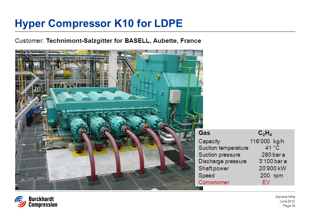 Hyper Compressor K10 for LDPE Customer: Technimont-Salzgitter for BASELL, Aubette, France Gas C 2 H 4 Capacity116000 kg/h Suction temperature 41 °C Suction pressure 280 bar a Discharge pressure 3100 bar a Shaft power 20900 kW Speed200rpm ComonomerEV June 2012 General MHe Page 16