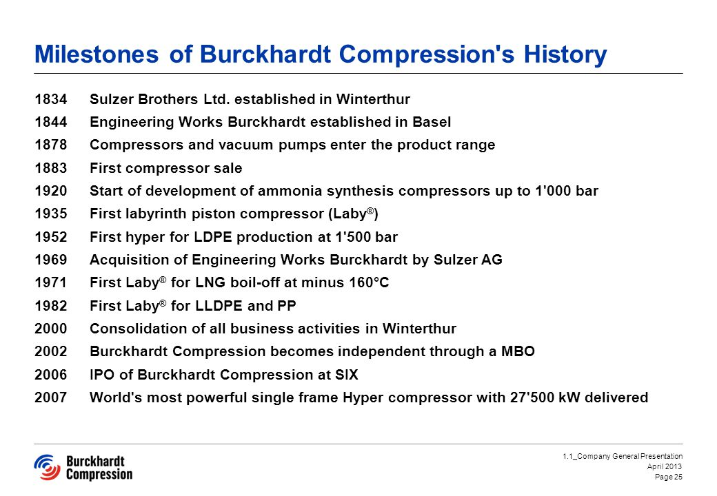 Milestones of Burckhardt Compression s History Page 25 1.1_Company General Presentation April 2013 1834Sulzer Brothers Ltd.