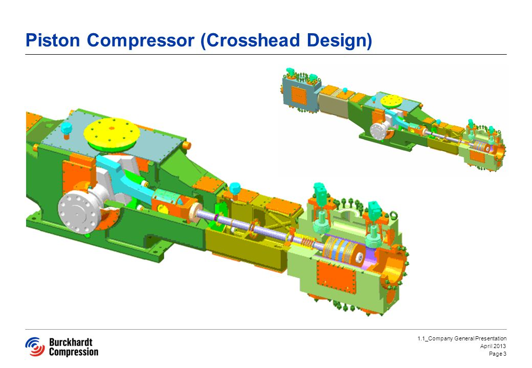 Piston Compressor (Crosshead Design) Page 3 1.1_Company General Presentation April 2013
