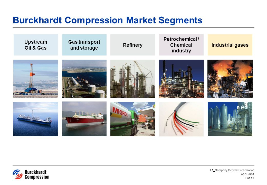 Burckhardt Compression Market Segments Page 8 1.1_Company General Presentation April 2013 Petrochemical / Chemical industry Gas transport and storage RefineryIndustrial gases Upstream Oil & Gas
