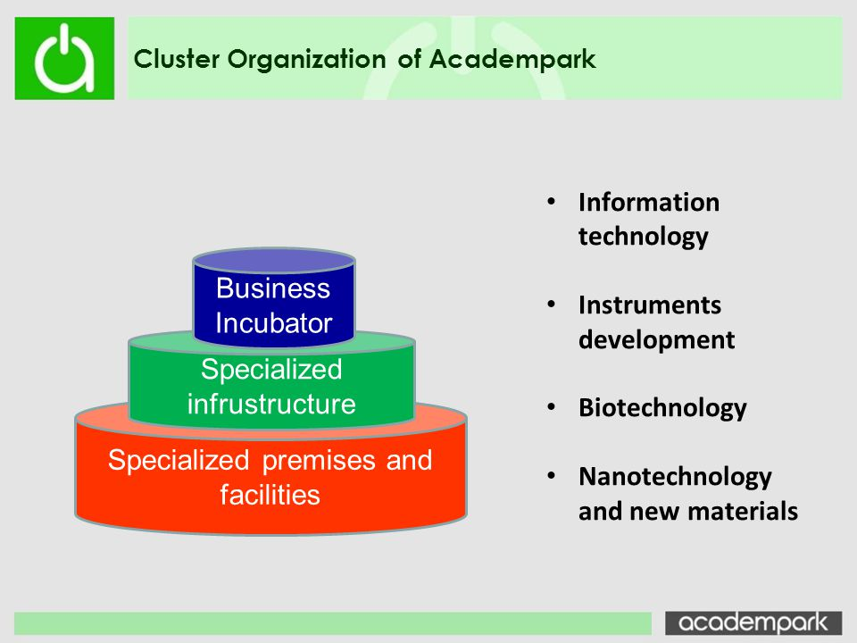 Cluster Organization of Academpark Specialized premises and facilities Specialized infrustructure Business Incubator Information technology Instrument