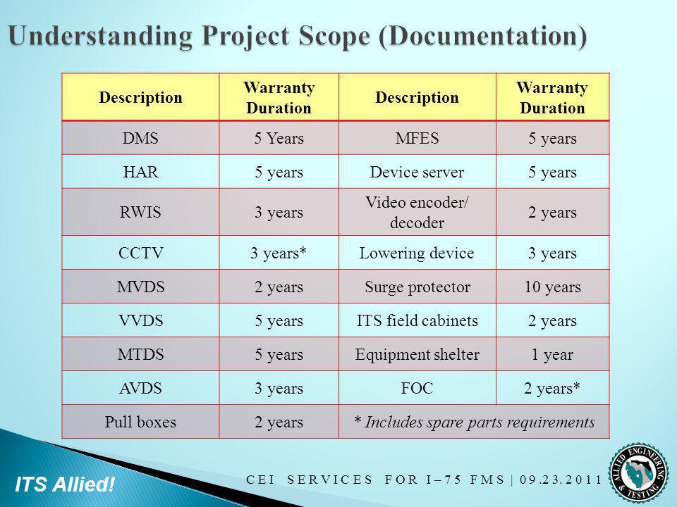 C E I S E R V I C E S F O R I – 7 5 F M S   0 9.2 3. 2 0 1 1 ITS Allied! Description Warranty Duration Description Warranty Duration DMS5 YearsMFES5 y