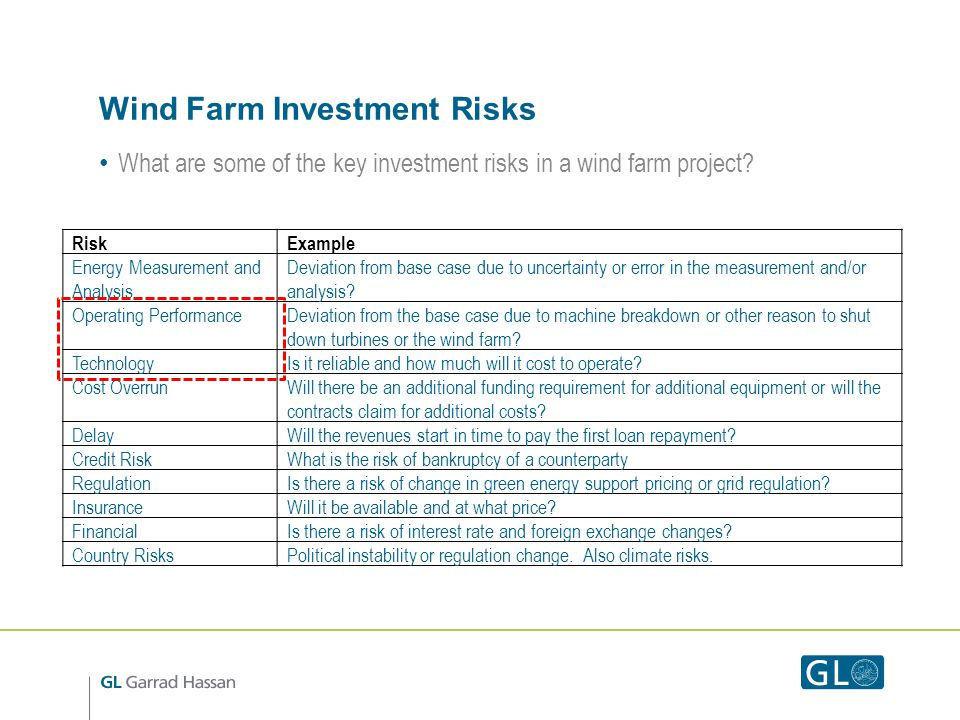 Wind Farm Investment Risks What are some of the key investment risks in a wind farm project.