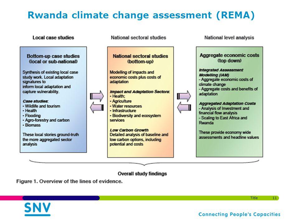 Rwanda climate change assessment (REMA) 11Title