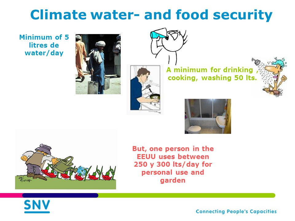 Climate water- and food security A minimum for drinking, cooking, washing 50 lts.