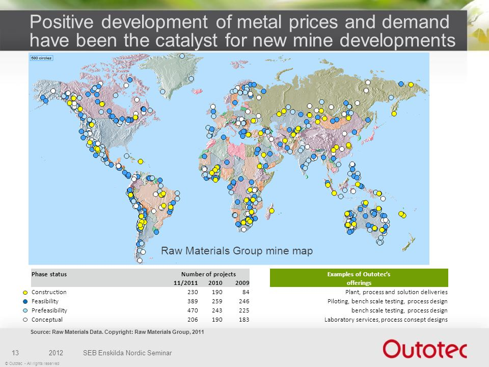 © Outotec - All rights reserved Positive development of metal prices and demand have been the catalyst for new mine developments 2012SEB Enskilda Nord